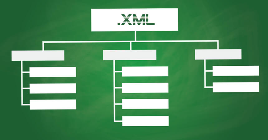 XML Sitemap là gì ? Hướng dẫn tạo Sitemap trên WordPress