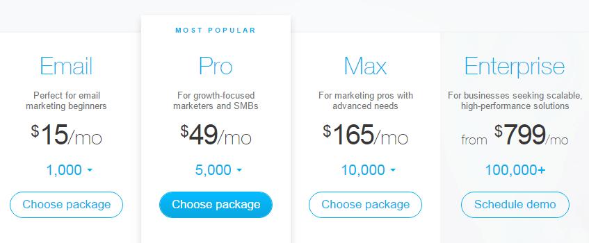 price-getresponse