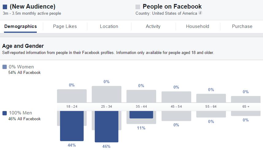 age-gender-facebook