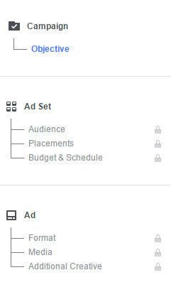 ad level - 5 kiến thức cần nắm vững trước khi tạo chiến dịch Facebook Ads đầu tiên