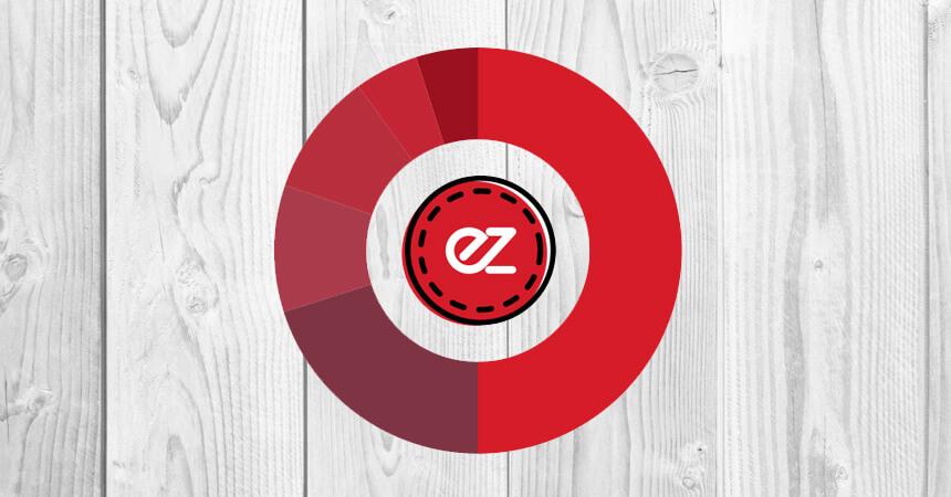 ICO EZPos là gì ? Vì sao nên mua EZtoken (EZT) ?