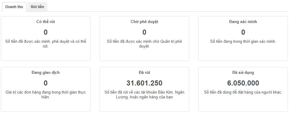 Cụ thể từ 2014 (Tức 4 năm trước), mình làm freelancer trên 50k.vn chỉ trong  1 khoảng thời gian vài tháng đã kiếm được hơn 30.000.000đ