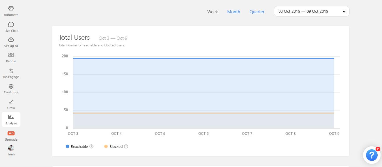 Analyze - báo cáo cho người dùng các chỉ số về sự hiệu quả của chatbot