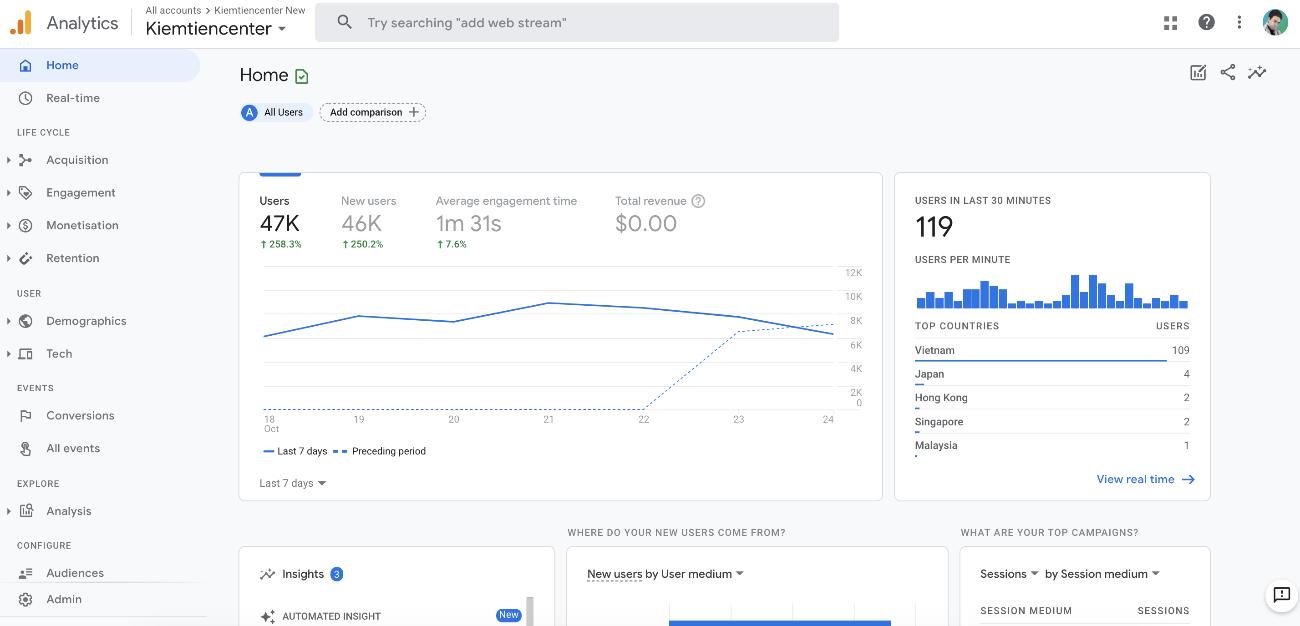 Google analytics 4 là gì? Điều bạn cần biết